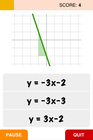 Algebra: Graph of linear equations